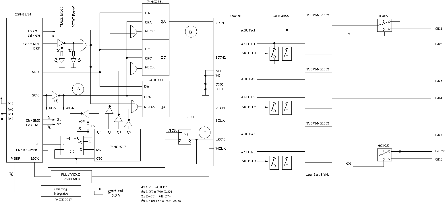 Block Diagram together with Hqdefault as well Fig additionally Orcad S le together with Image. on sample block diagram